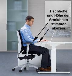 Правильный стол и стул